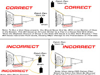 4 L 60 E Transmission Cooler Lines Diagram