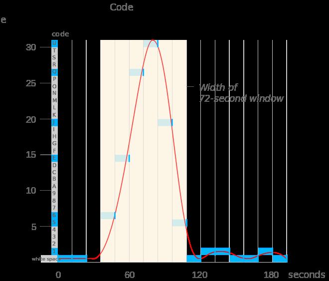 Wow Signal Wikiwand