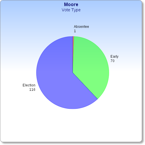 photo Moore_zpsf4067934.png