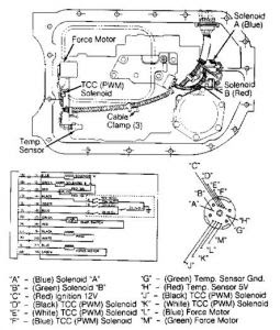 Chevy 1500 4x4 1999 Wiring Diagram - Wiring Diagram