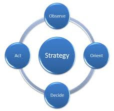 Internet Business Consulting Services Include Internet ...