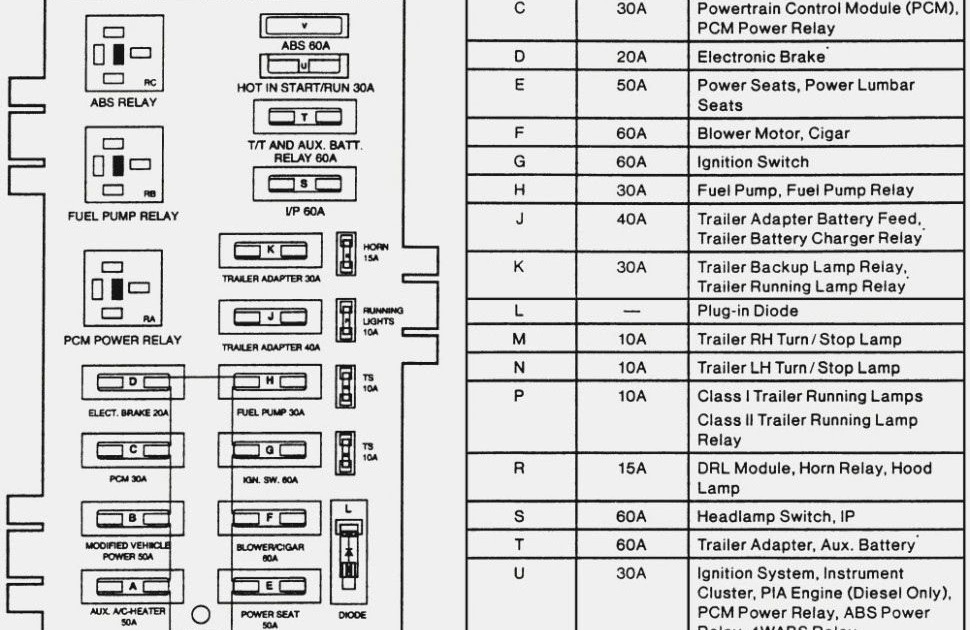 2003 Ford F 250 6 0 Diseal Fuse Box Diagram