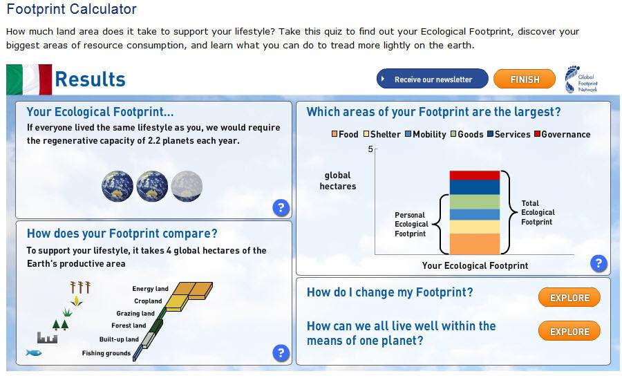 isg - eco footprint britton