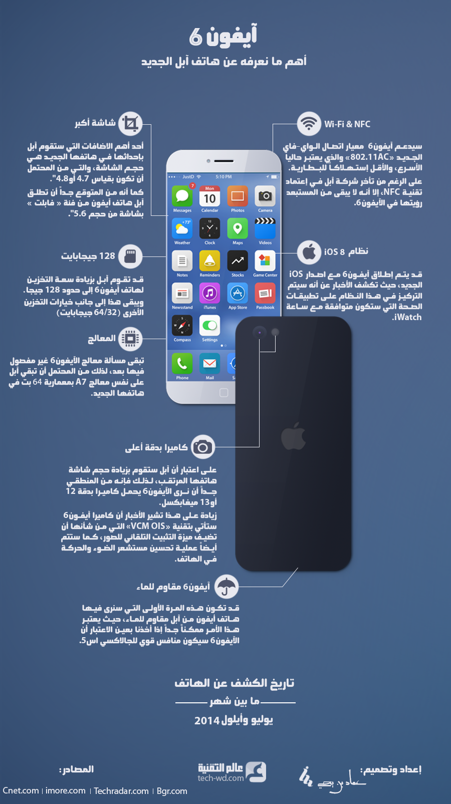 iphone6 what to expect from the new iphone إنفوجرافيك: أهم ما نعرفه عن هاتف آيفون 6