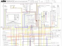 1995 Ktm Wiring Diagram