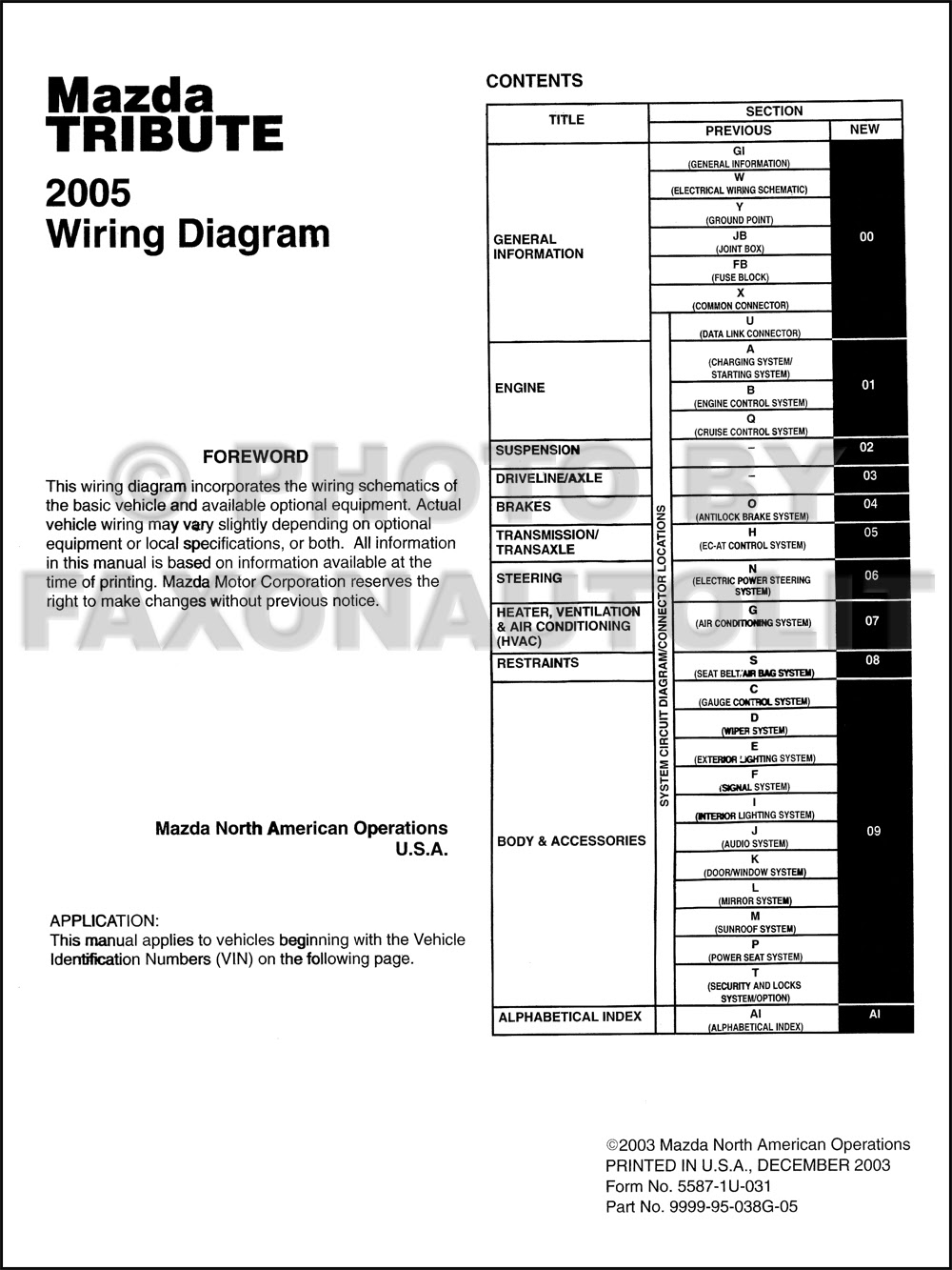 Diagram In Pictures Database  2016 Mazda Cx 5 User Wiring Diagram Just Download Or Read Wiring