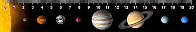 3D定規 太陽系 The Planets of Our Solar System