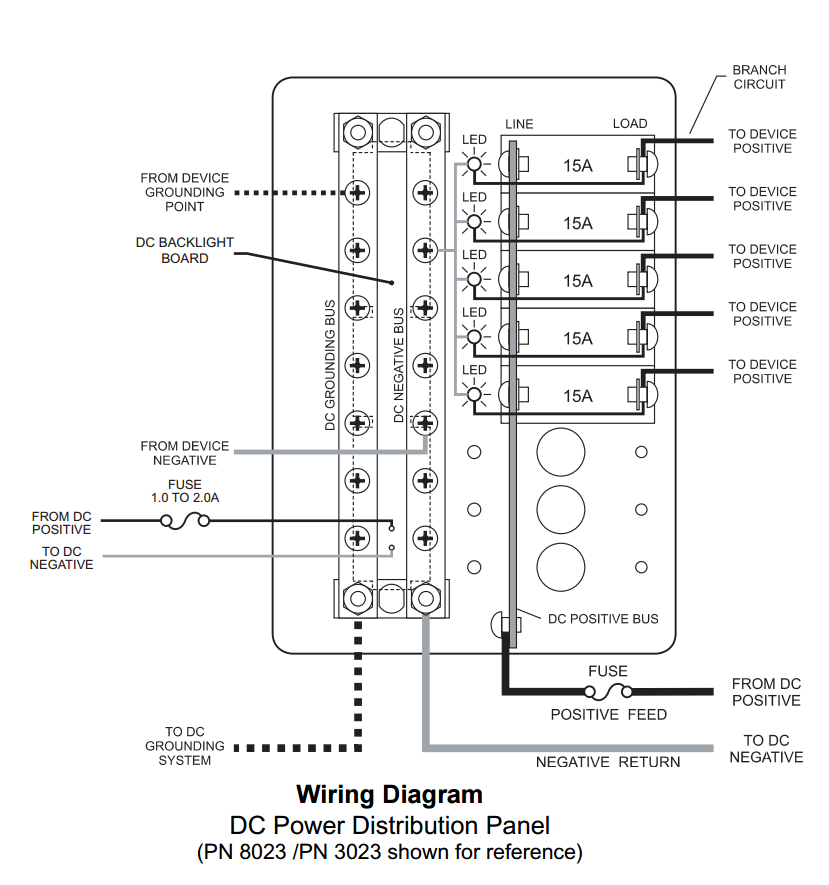 Basic Electrical Design Of A Plc Panel Wiring Diagrams: Wiring Diagram Ac Panel