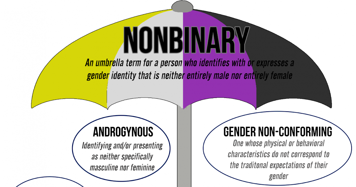 Non Binary Meaning Tagalog - What Does It Mean To Be