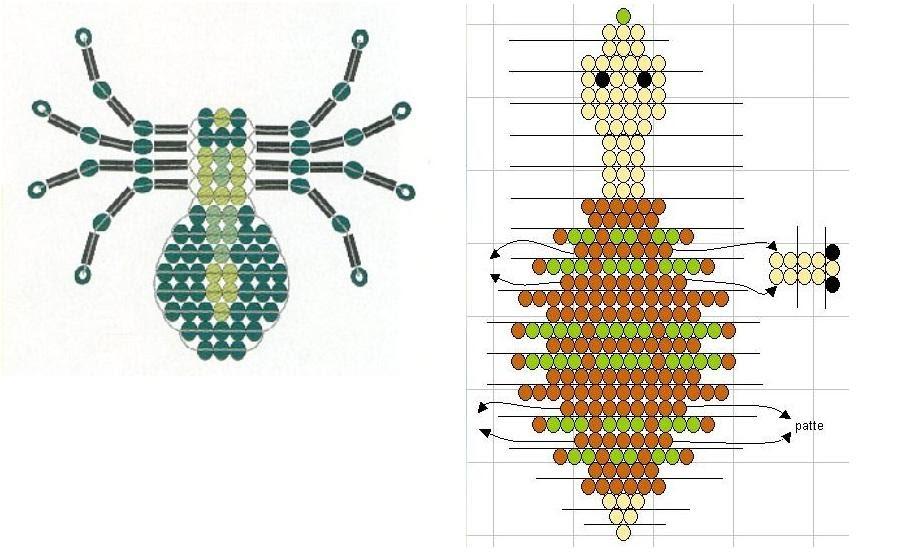 Разнообразные поделки из бисера: схемы, мастер классы Поделки из бисера котенок схемы