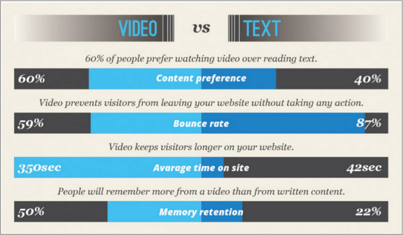 Use Multimedia