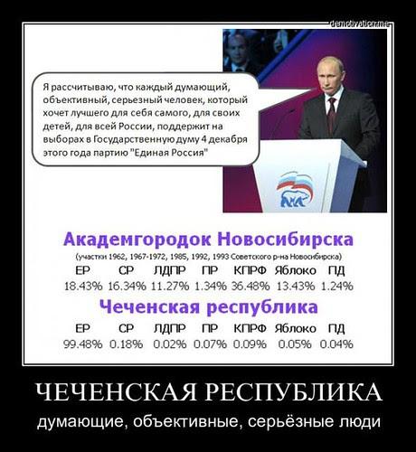 Русия избори