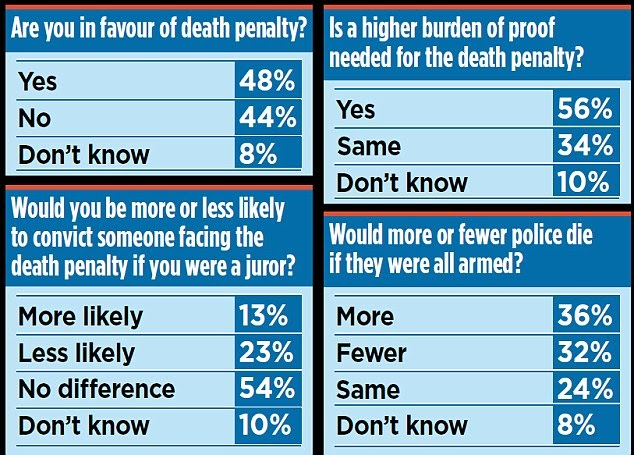 an opinion that capital punishment should be re introduced in australia Public opinion and the death penalty  and what comparisons can be drawn between these movements and the nation's capital punishment debate what impact should .