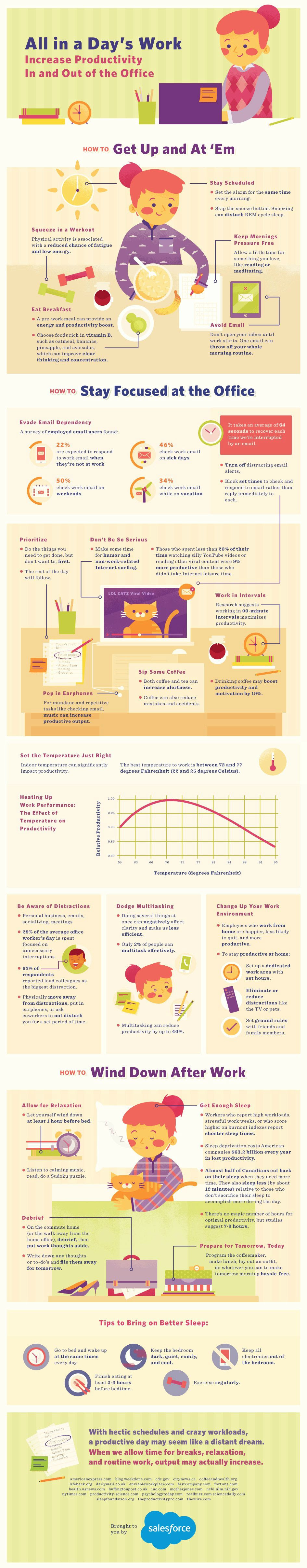 Entrepreneurs Amp Up Productivity, Don't Spend a Thing - #infographic
