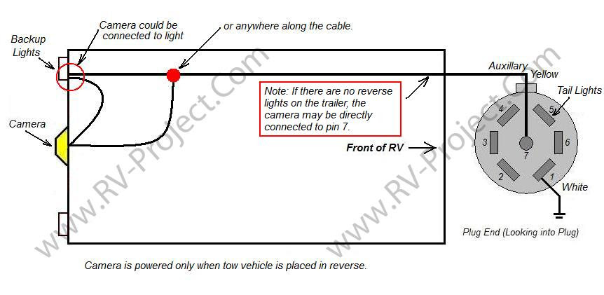 7 Wire Trailer Wiring Diagram Backup Light