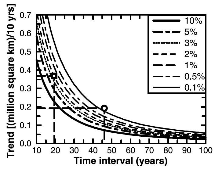 Vinnikov natural probability