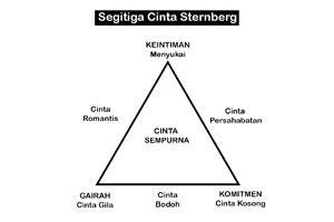 quotes cinta segitiga kata kata mutiara
