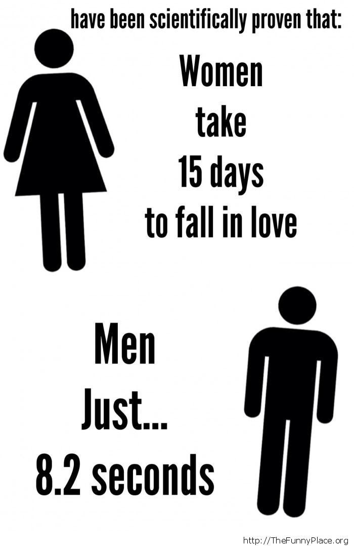 How Quickly Women And Men Fall In Love Thefunnyplace