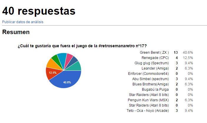 Votación final