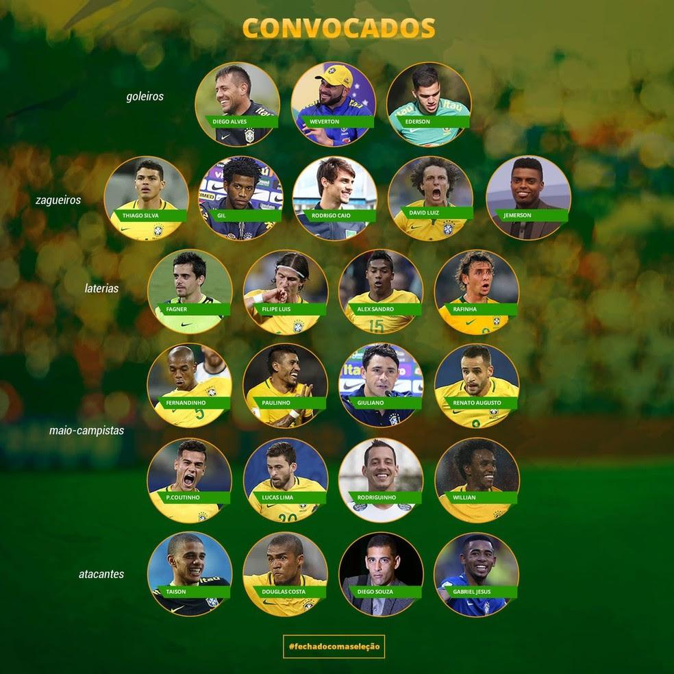 Lista com os jogadores convocados  (Foto: Reprodução Twitter)