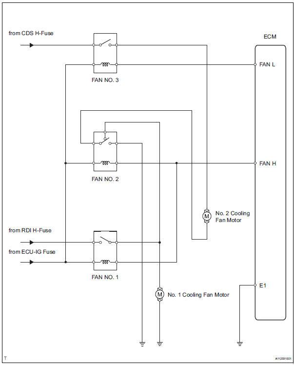 Toyota Rav4 Service Manual Cooling Fan System 2az Fe Charging