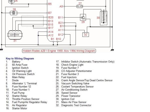 Diagram 2001 Isuzu Trooper Stereo Wiring Diagram Full Version Hd Quality Wiring Diagram Boilerwiring Lafabbricadegliingegneri It