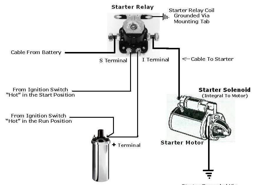 Hornet Car Alarm Wiring Diagram