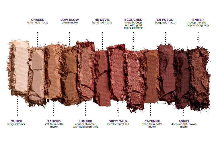 Urban Decay Naked Heat Eyeshadow Palette for June 2017