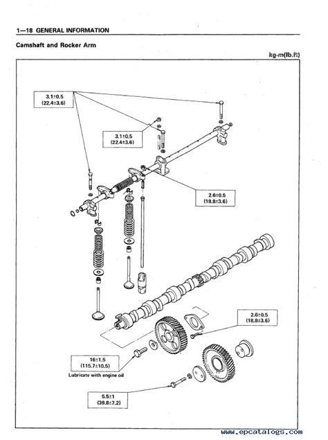 Kobelco SK100 Hydraulic Excavator Shop Manual PDF