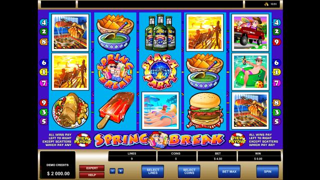 Feb 17, · Игровой автомат Spring Break для тех, кто не разменивается по мелочам и жаждет огромных выигрышей.Слот доступен онлайн и без регистрации здесь!5/ Павлово