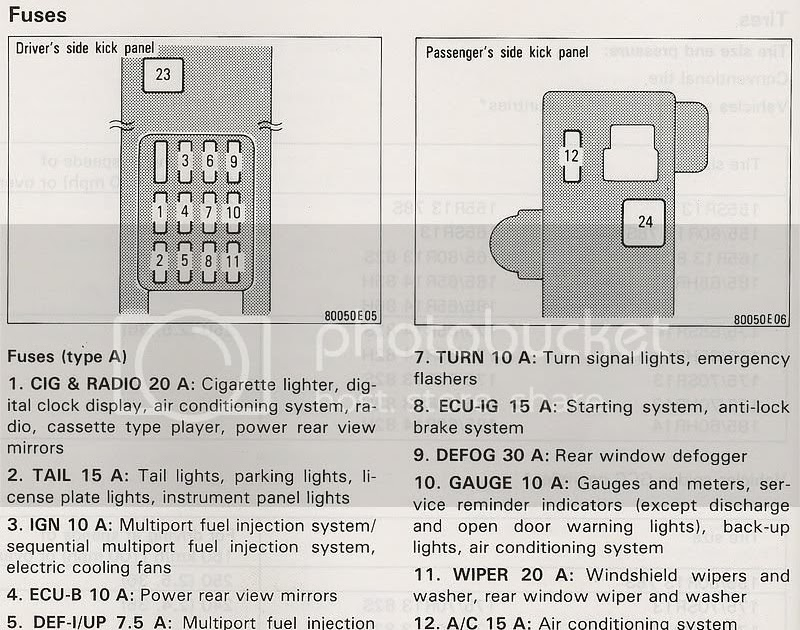 2004 Toyotum Corolla Ce Fuse Box Diagram