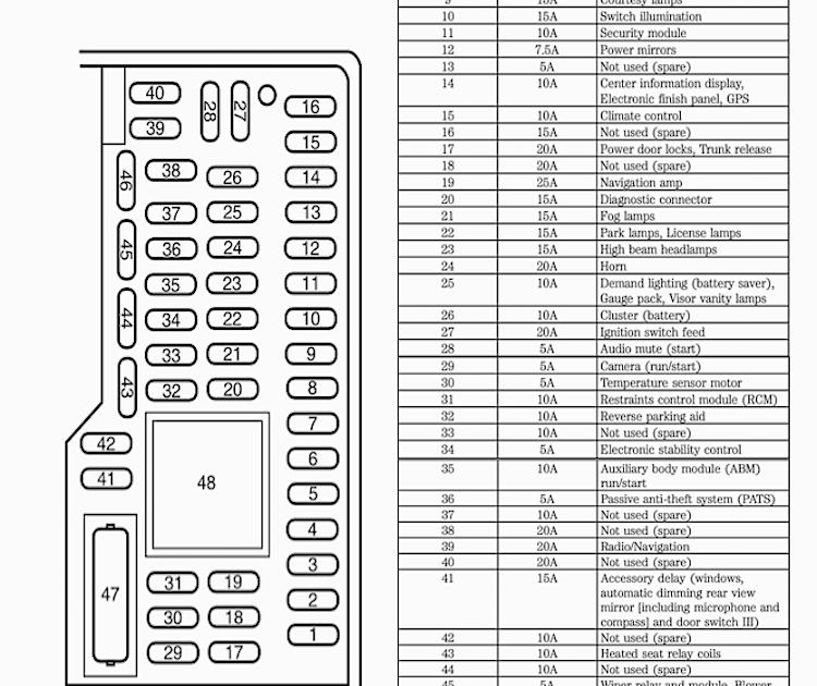 2002 Mercury Mountaineer Stereo Wiring Diagram