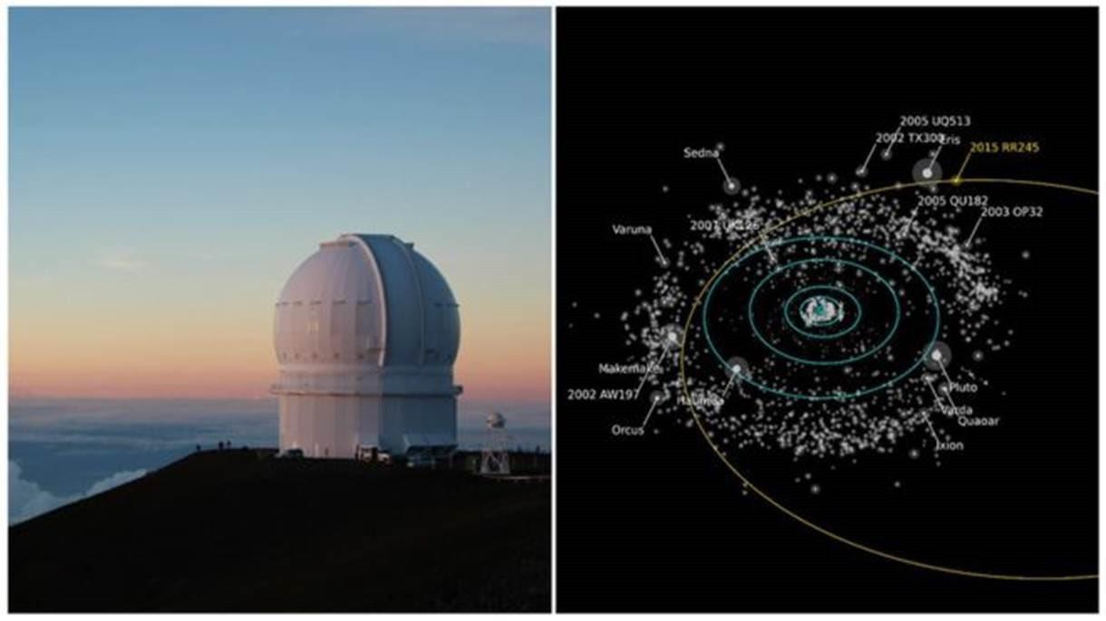Imagens do telescópio Canadá-França-Havaí captadas em setembro de 2015 e vistas em fevereiro de 2016 revelaram a existência de um novo planeta anão, na órbita em destaque à direita  (Foto: Divulgação)