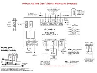 Zone Valve Wiring Installation & Instructions: Guide to ...