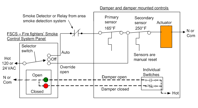 Wiring Diagram For A Hand Off Auto Switch