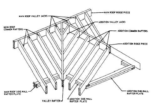 Sasila How To Build A Flat Roof Shed