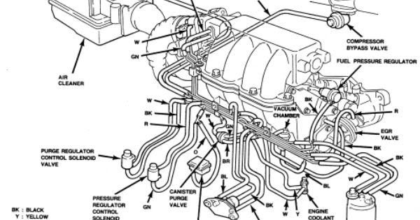 1991 E150 Wiring Diagram | Diagram Source