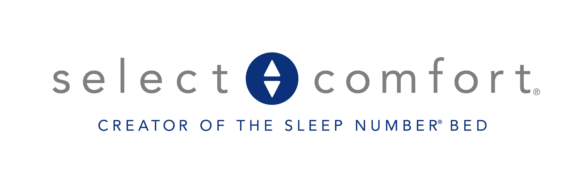 Select Comfort- History and the Sleep Number bed series