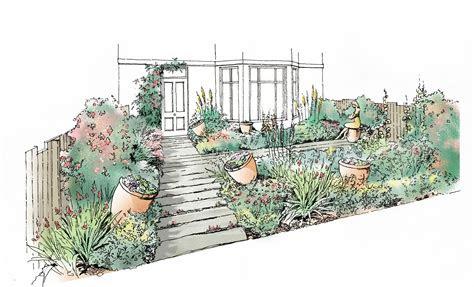 landscape gardening jobs   supplement  landscape
