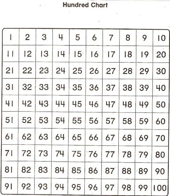 Free printables and games Interactive number charts - blank ...