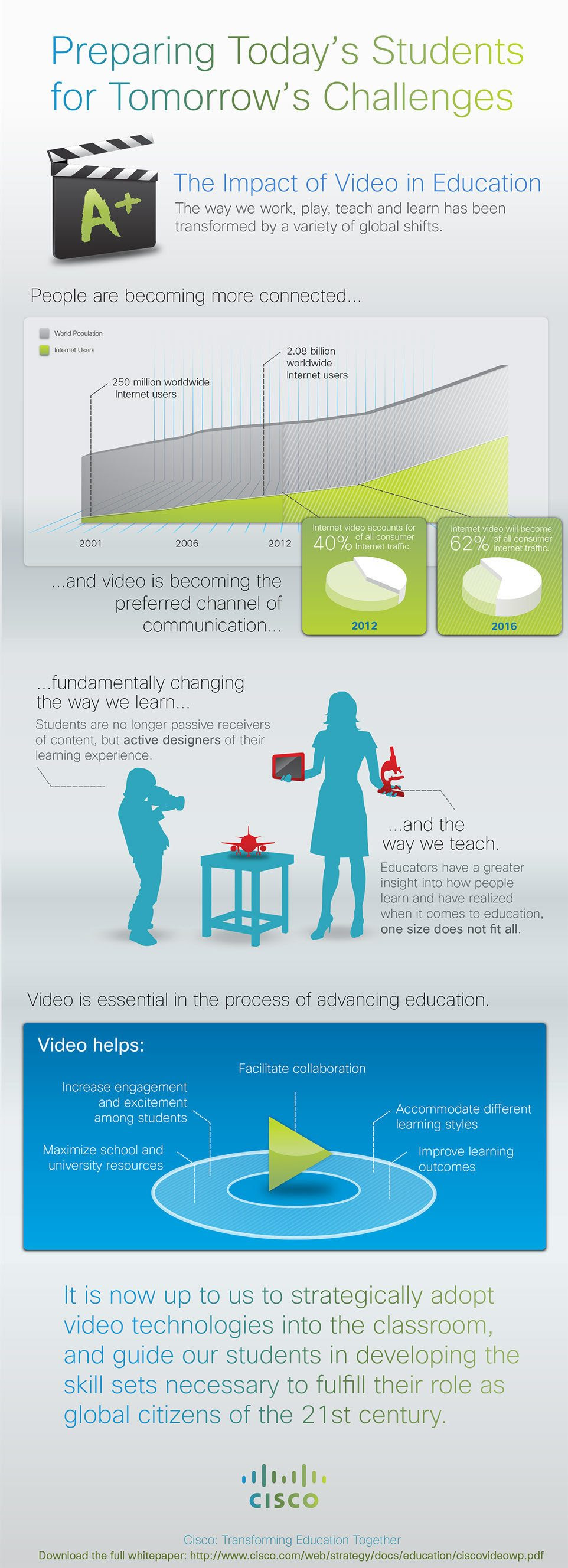The-Impact-of-Video-in-Education-Infographic