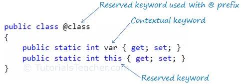 C# Keywords color in Visual Studio