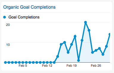 organic-traffic-goal-completions