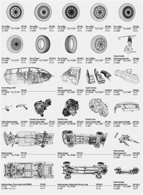 New Cars Mbah: Car Parts Names