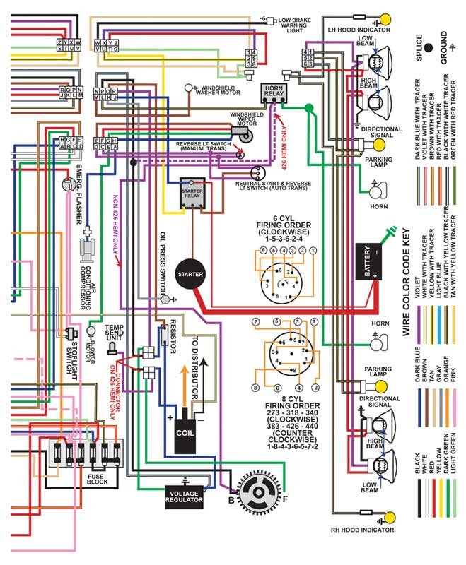 Wiring Harness Dodge Ram 1500 Wiring Diagram Free from lh5.googleusercontent.com
