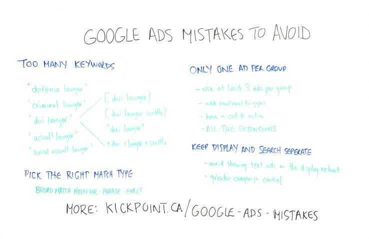 Google Ads Mistakes to Avoid - Whiteboard Friday
