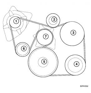 5 7 Hemi Serpentine Belt Diagram