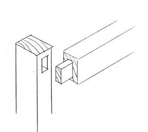 WoodJointsTT3 Creating Super Wood Joints