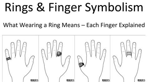 rings finger symbolism  finger   wear