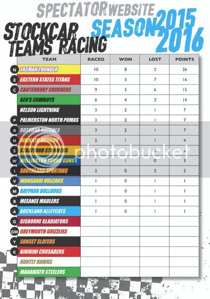 photo 2015-16 Teams Update 4 blog_zps7lo813hu.jpg